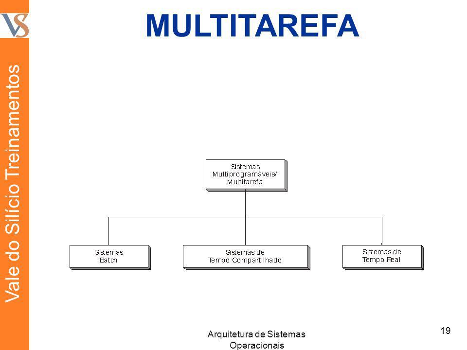 MULTITAREFA 19 Arquitetura de Sistemas Operacionais Vale do Silício Treinamentos