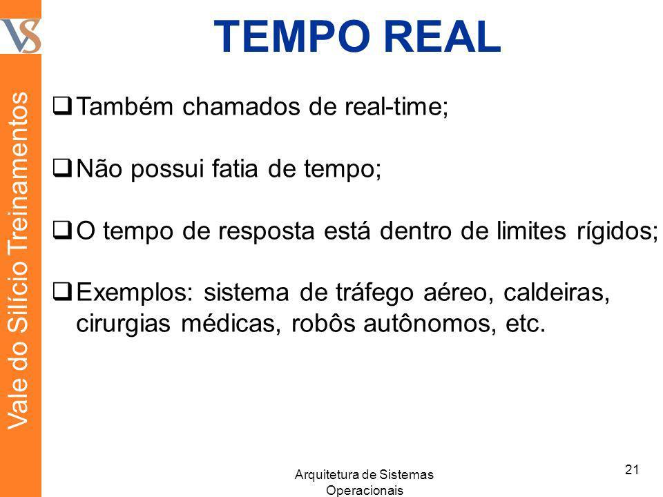 TEMPO REAL Também chamados de real-time; Não possui fatia de tempo; O tempo de resposta está dentro de limites rígidos; Exemplos: sistema de tráfego a