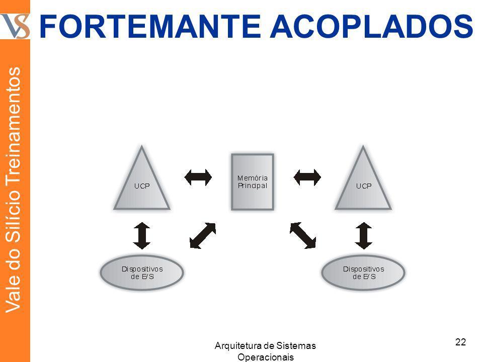 FORTEMANTE ACOPLADOS 22 Arquitetura de Sistemas Operacionais Vale do Silício Treinamentos
