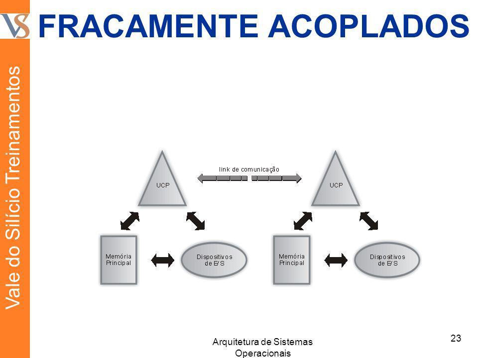 FRACAMENTE ACOPLADOS 23 Arquitetura de Sistemas Operacionais Vale do Silício Treinamentos