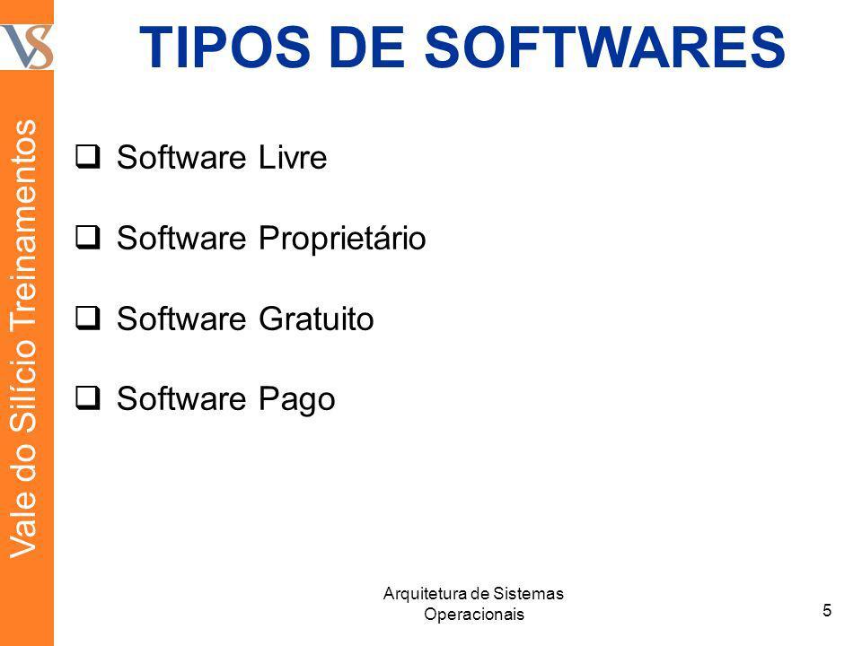 TIPOS DE SOFTWARES Software Livre Software Proprietário Software Gratuito Software Pago 5 Arquitetura de Sistemas Operacionais Vale do Silício Treinam