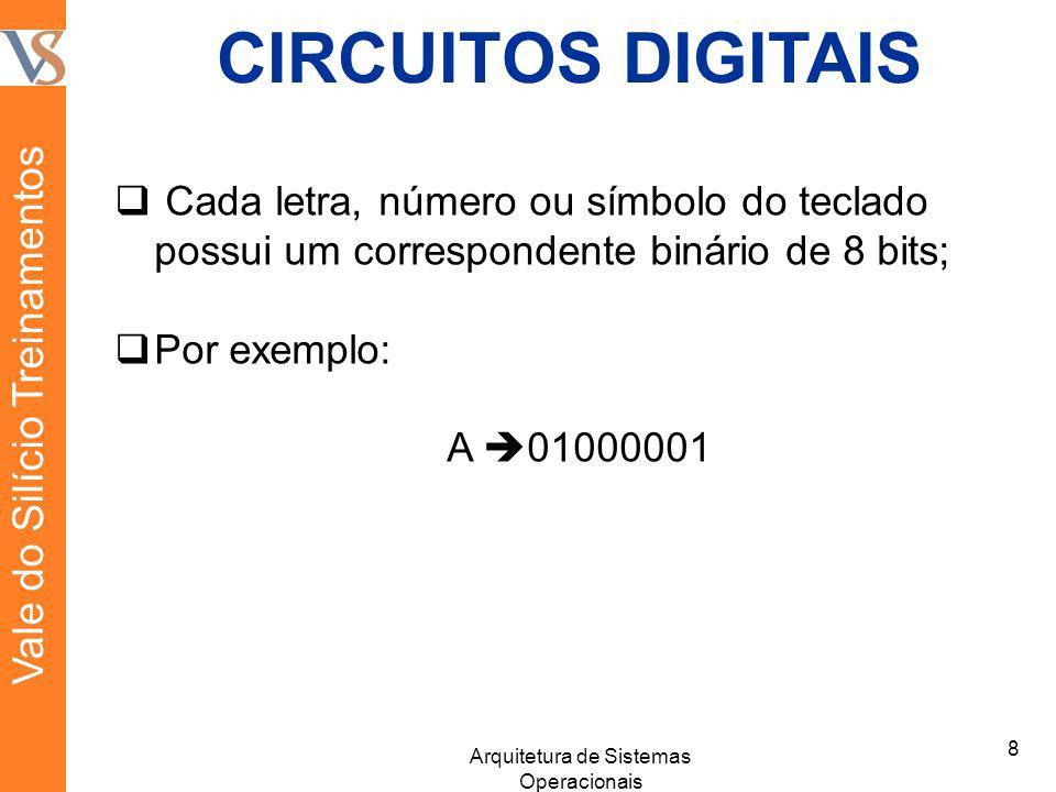 CIRCUITOS DIGITAIS Cada letra, número ou símbolo do teclado possui um correspondente binário de 8 bits; Por exemplo: A 01000001 8 Arquitetura de Siste