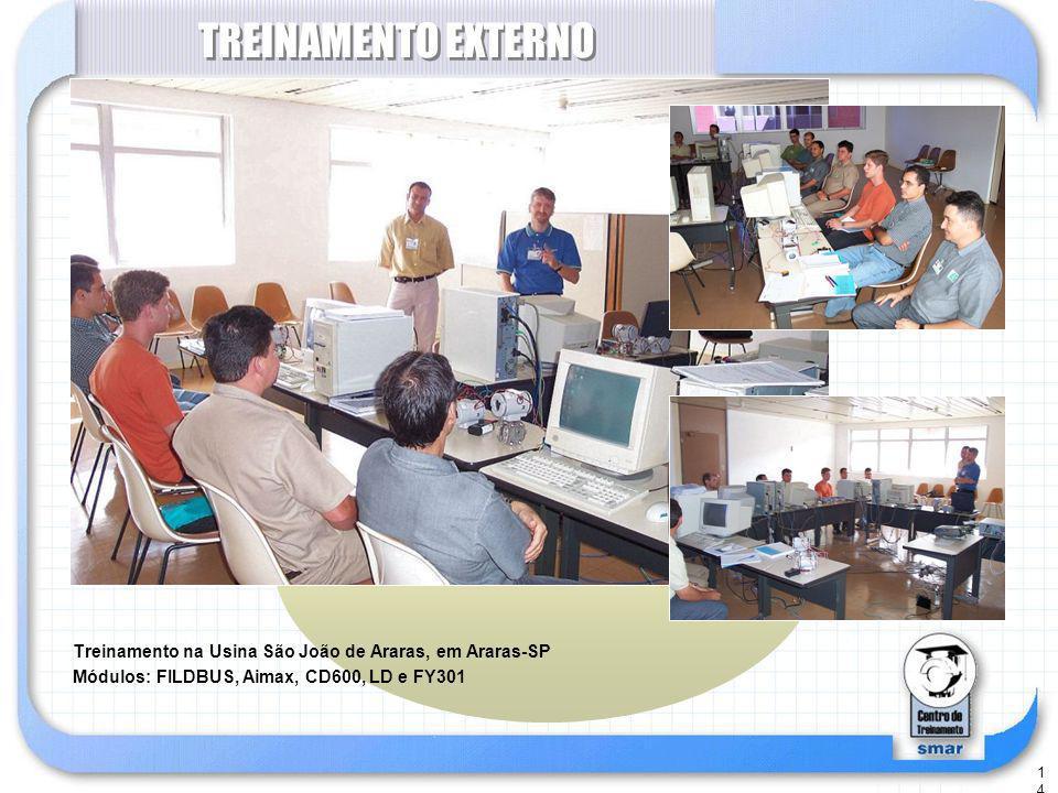 14 TREINAMENTO EXTERNO Treinamento na Usina São João de Araras, em Araras-SP Módulos: FILDBUS, Aimax, CD600, LD e FY301