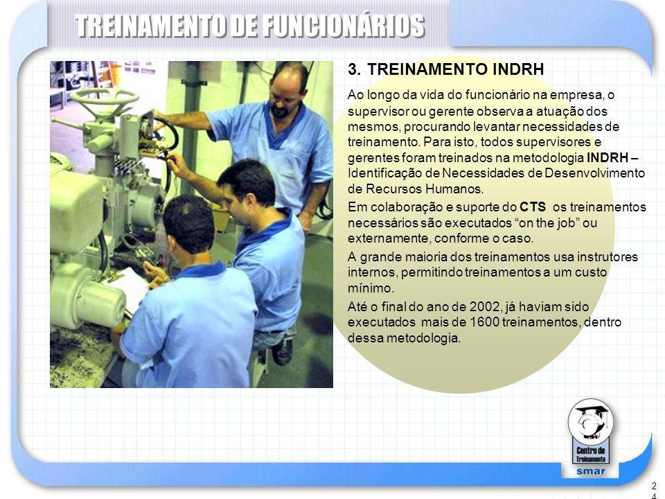 24 TREINAMENTO DE FUNCIONÁRIOS 3.