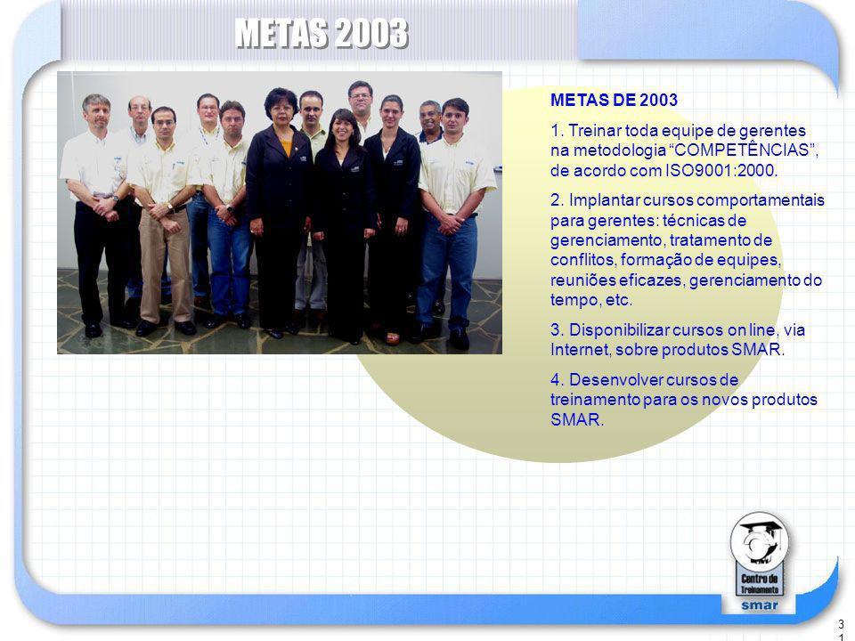 31 METAS 2003 METAS DE 2003 1.