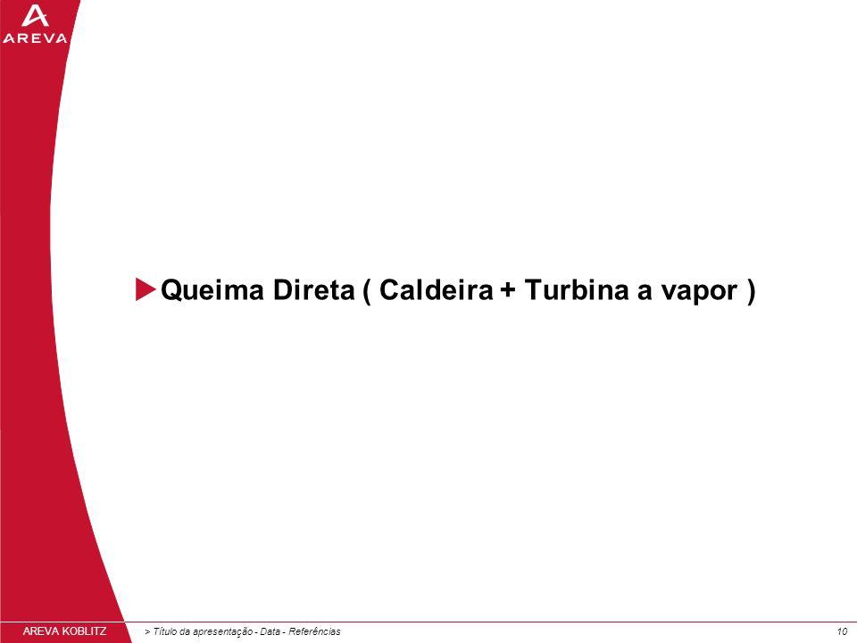 > Título da apresentação - Data - Referências10 AREVA KOBLITZ Queima Direta ( Caldeira + Turbina a vapor )