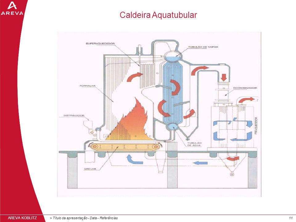 > Título da apresentação - Data - Referências11 AREVA KOBLITZ Caldeira Aquatubular