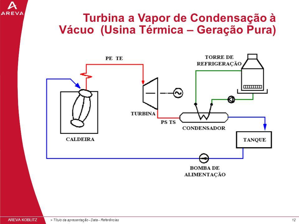 > Título da apresentação - Data - Referências12 AREVA KOBLITZ Turbina a Vapor de Condensação à Vácuo (Usina Térmica – Geração Pura)