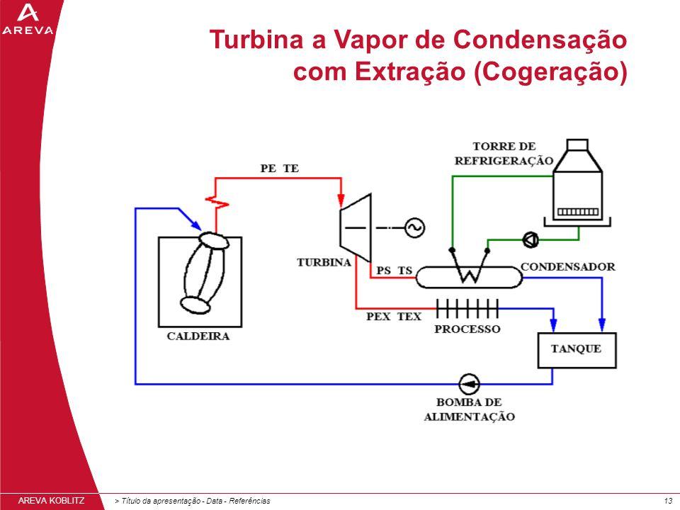 > Título da apresentação - Data - Referências13 AREVA KOBLITZ Turbina a Vapor de Condensação com Extração (Cogeração)