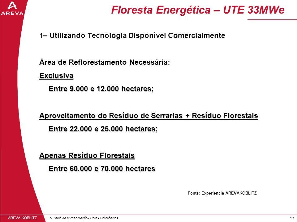 > Título da apresentação - Data - Referências19 AREVA KOBLITZ Floresta Energética – UTE 33MWe 1– Utilizando Tecnologia Disponível Comercialmente Área de Reflorestamento Necessária:Exclusiva Entre 9.000 e 12.000 hectares; Aproveitamento do Resíduo de Serrarias + Resíduo Florestais Entre 22.000 e 25.000 hectares; Apenas Resíduo Florestais Entre 60.000 e 70.000 hectares Fonte: Experiência AREVAKOBLITZ