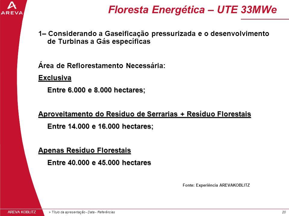 > Título da apresentação - Data - Referências20 AREVA KOBLITZ Floresta Energética – UTE 33MWe 1– Considerando a Gaseificação pressurizada e o desenvolvimento de Turbinas a Gás específicas Área de Reflorestamento Necessária:Exclusiva Entre 6.000 e 8.000 hectares; Aproveitamento do Resíduo de Serrarias + Resíduo Florestais Entre 14.000 e 16.000 hectares; Apenas Resíduo Florestais Entre 40.000 e 45.000 hectares Fonte: Experiência AREVAKOBLITZ