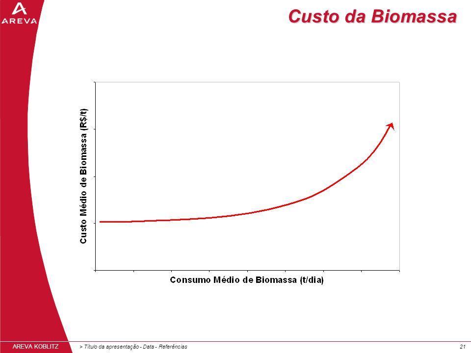 > Título da apresentação - Data - Referências21 AREVA KOBLITZ Custo da Biomassa
