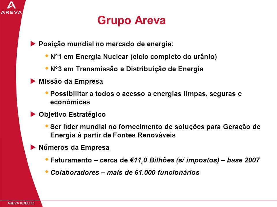 AREVA KOBLITZ Grupo Areva Posição mundial no mercado de energia: N°1 em Energia Nuclear (ciclo completo do urânio) N°3 em Transmissão e Distribuição de Energia Missão da Empresa Possibilitar a todos o acesso a energias limpas, seguras e econômicas Objetivo Estratégico Ser líder mundial no fornecimento de soluções para Geração de Energia à partir de Fontes Renováveis Números da Empresa Faturamento – cerca de 11,0 Bilhões (s/ impostos) – base 2007 Colaboradores – mais de 61.000 funcionários