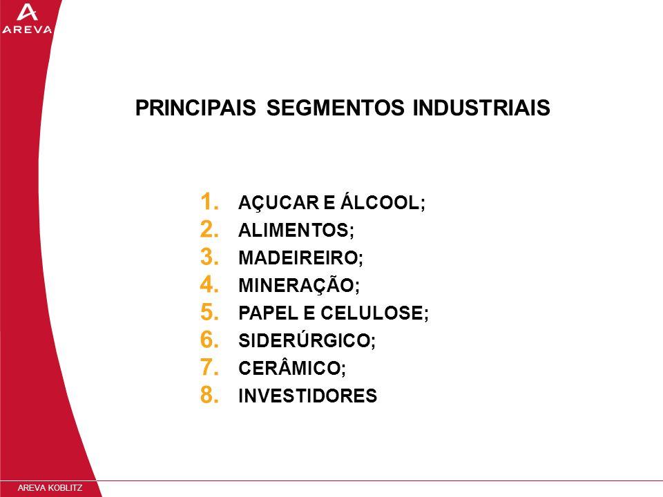 AREVA KOBLITZ PRINCIPAIS SEGMENTOS INDUSTRIAIS 1.AÇUCAR E ÁLCOOL; 2.