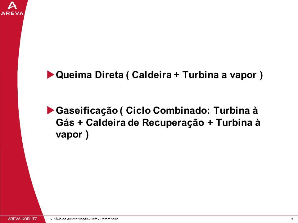 > Título da apresentação - Data - Referências99 AREVA KOBLITZ Queima Direta ( Caldeira + Turbina a vapor ) Gaseificação ( Ciclo Combinado: Turbina à Gás + Caldeira de Recuperação + Turbina à vapor )
