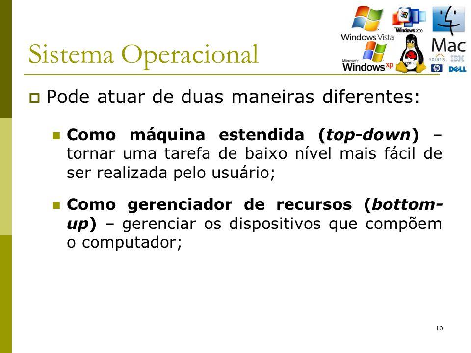 10 Sistema Operacional Pode atuar de duas maneiras diferentes: Como máquina estendida (top-down) – tornar uma tarefa de baixo nível mais fácil de ser realizada pelo usuário; Como gerenciador de recursos (bottom- up) – gerenciar os dispositivos que compõem o computador;