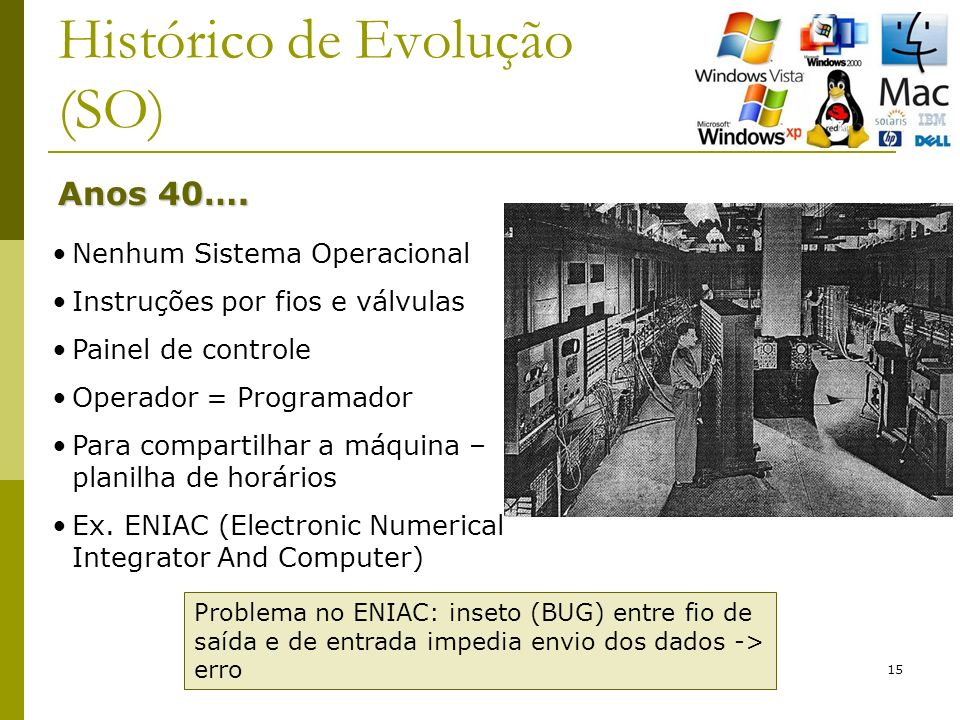 15 Histórico de Evolução (SO) Anos 40….