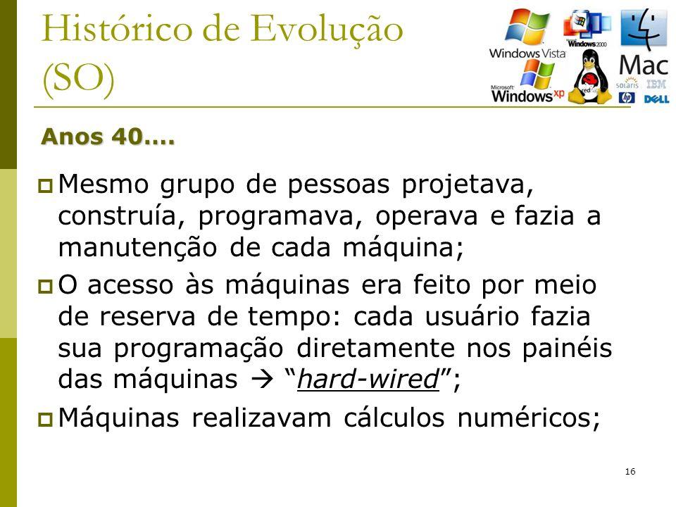 16 Histórico de Evolução (SO) Anos 40….