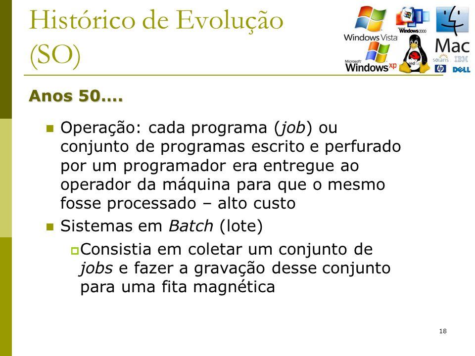 18 Histórico de Evolução (SO) Anos 50….