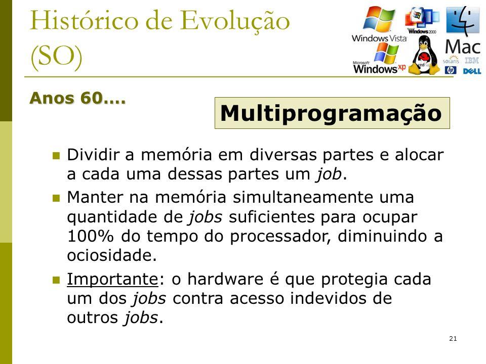 21 Histórico de Evolução (SO) Anos 60….