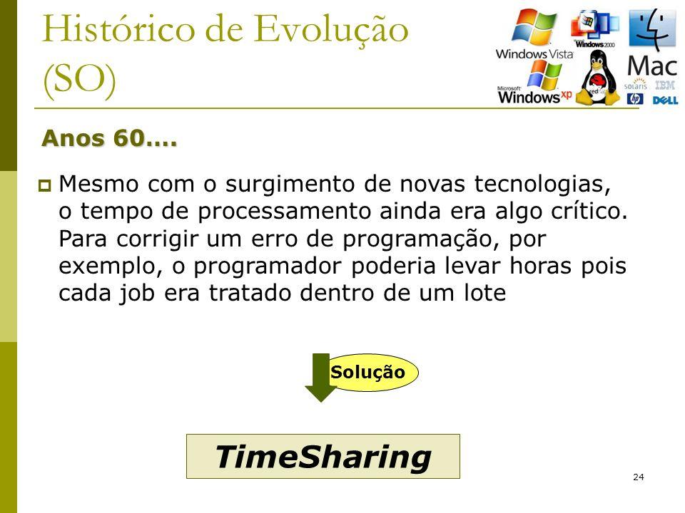 24 Histórico de Evolução (SO) Anos 60…. Mesmo com o surgimento de novas tecnologias, o tempo de processamento ainda era algo crítico. Para corrigir um