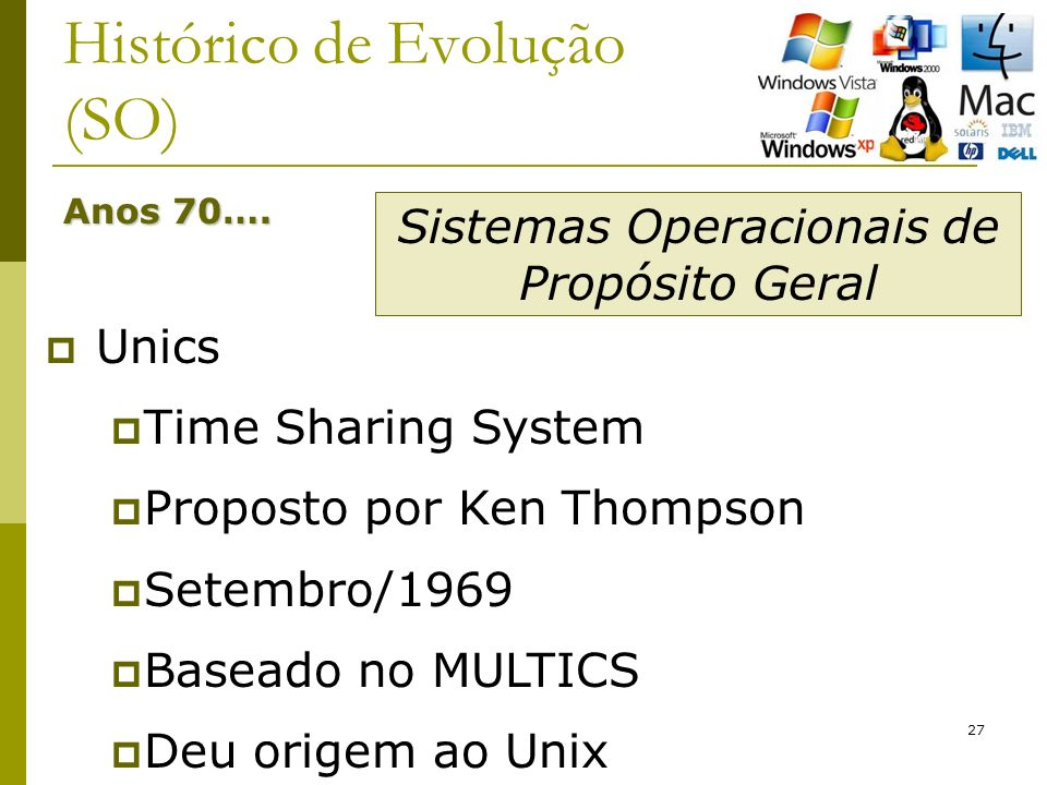 27 Histórico de Evolução (SO) Anos 70…. Unics Time Sharing System Proposto por Ken Thompson Setembro/1969 Baseado no MULTICS Deu origem ao Unix Sistem