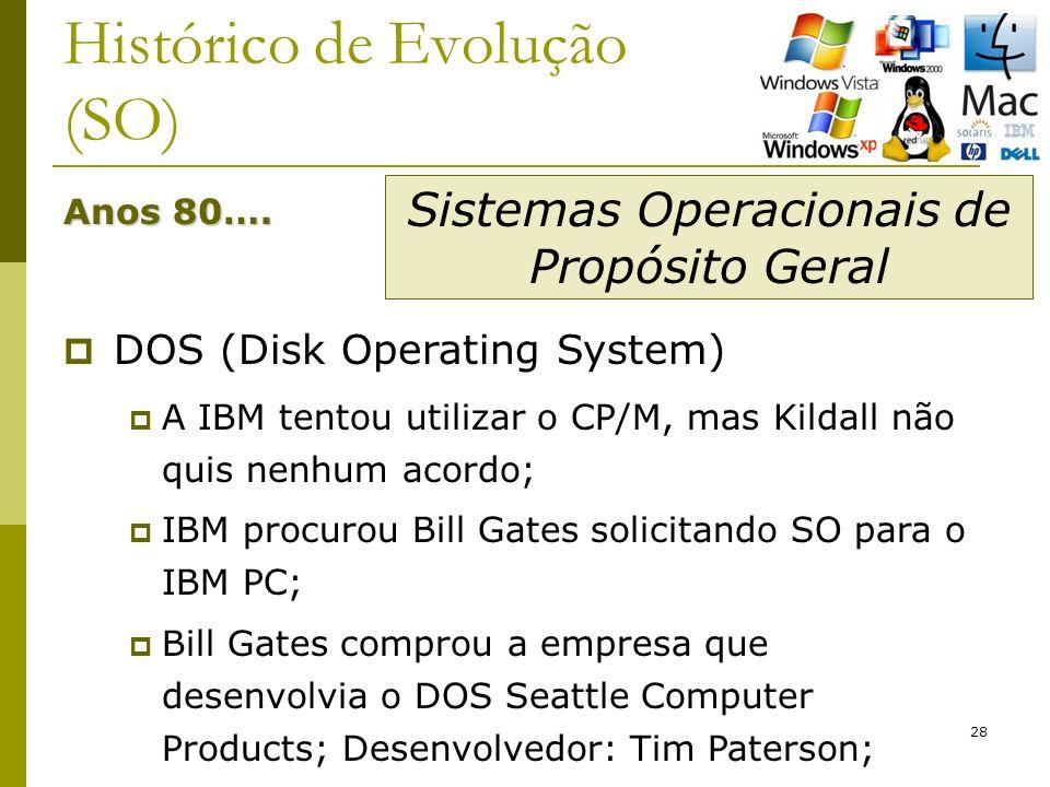 28 Histórico de Evolução (SO) Anos 80….