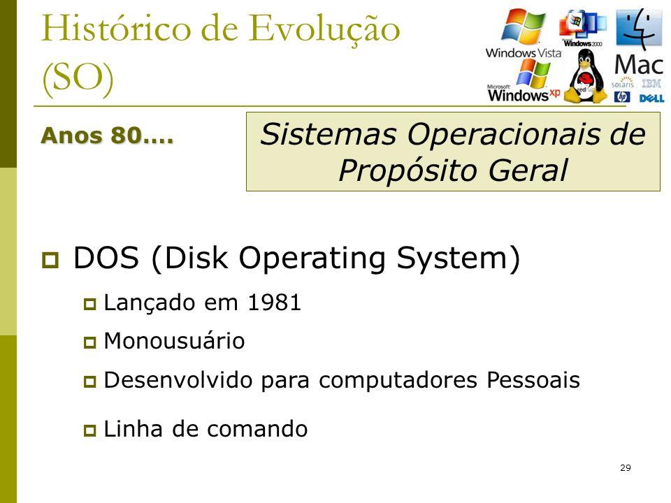 29 Histórico de Evolução (SO) Anos 80….
