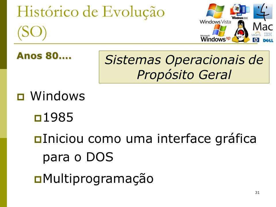 31 Histórico de Evolução (SO) Anos 80…. Windows 1985 Iniciou como uma interface gráfica para o DOS Multiprogramação Sistemas Operacionais de Propósito
