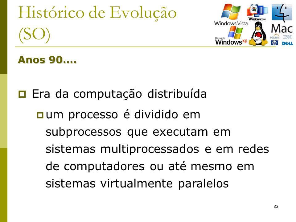 33 Histórico de Evolução (SO) Anos 90…. Era da computação distribuída um processo é dividido em subprocessos que executam em sistemas multiprocessados