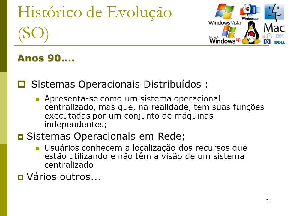 34 Histórico de Evolução (SO) Anos 90….