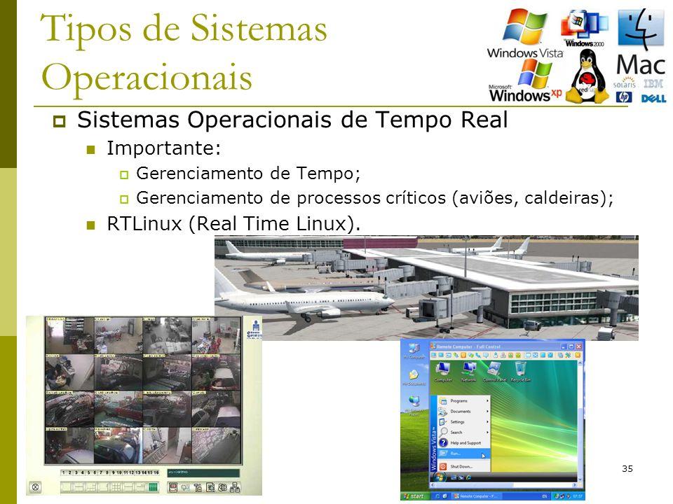 35 Tipos de Sistemas Operacionais Sistemas Operacionais de Tempo Real Importante: Gerenciamento de Tempo; Gerenciamento de processos críticos (aviões, caldeiras); RTLinux (Real Time Linux).