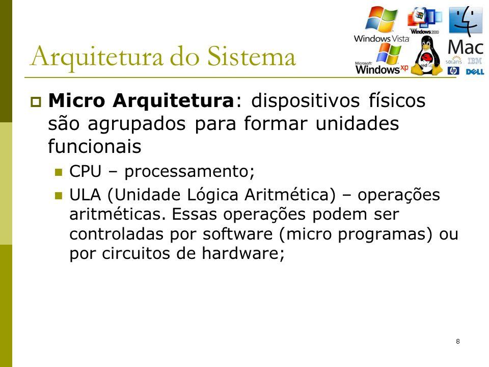 8 Arquitetura do Sistema Micro Arquitetura: dispositivos físicos são agrupados para formar unidades funcionais CPU – processamento; ULA (Unidade Lógica Aritmética) – operações aritméticas.