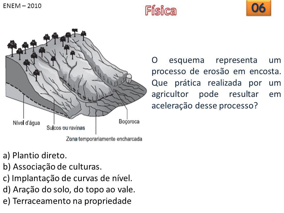 ENEM – 2010 O esquema representa um processo de erosão em encosta.