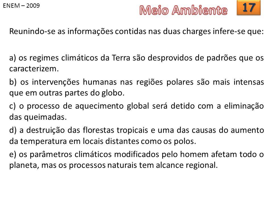 Reunindo-se as informações contidas nas duas charges infere-se que: a) os regimes climáticos da Terra são desprovidos de padrões que os caracterizem.