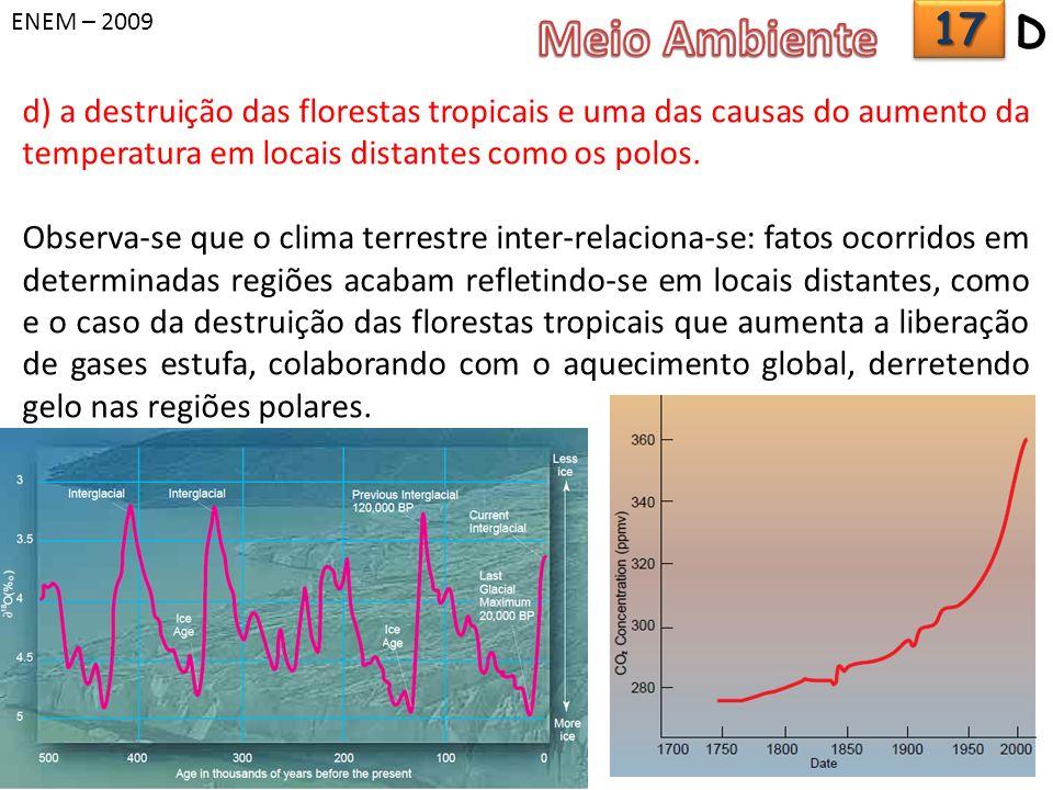 ENEM – 2009 d) a destruição das florestas tropicais e uma das causas do aumento da temperatura em locais distantes como os polos.
