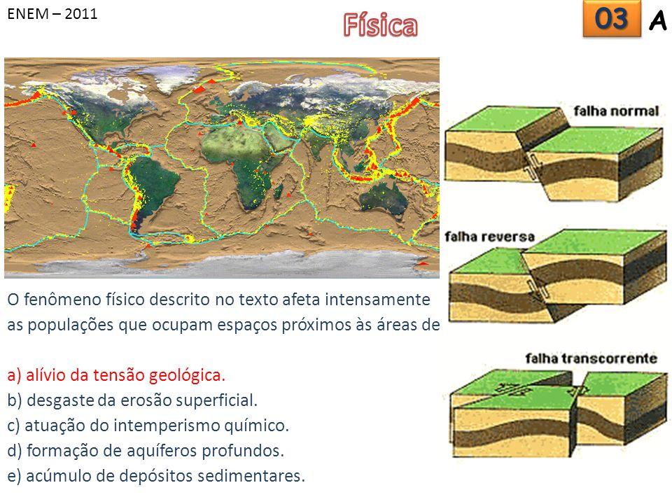 ENEM – 2011 O fenômeno físico descrito no texto afeta intensamente as populações que ocupam espaços próximos às áreas de: a) alívio da tensão geológica.
