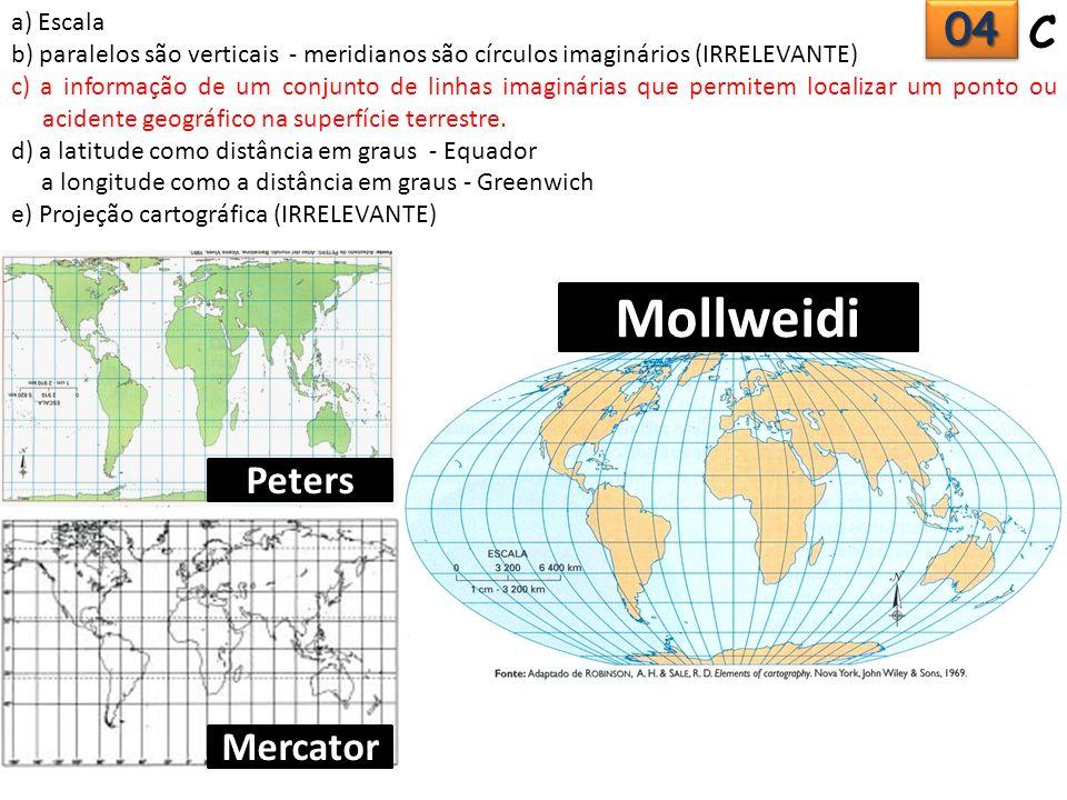 a) Escala b) paralelos são verticais - meridianos são círculos imaginários (IRRELEVANTE) c) a informação de um conjunto de linhas imaginárias que permitem localizar um ponto ou acidente geográfico na superfície terrestre.