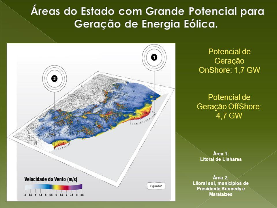 Área 1: Litoral de Linhares Área 2: Litoral sul, municípios de Presidente Kennedy e Marataízes Área 1: Litoral de Linhares Potencial de Geração OnShor