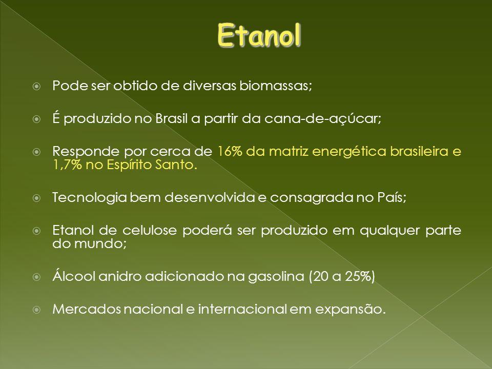 Pode ser obtido de diversas biomassas; É produzido no Brasil a partir da cana-de-açúcar; Responde por cerca de 16% da matriz energética brasileira e 1