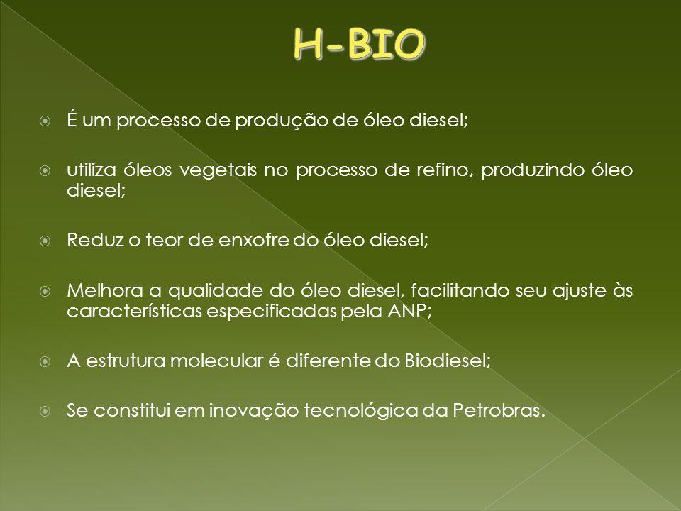 É um processo de produção de óleo diesel; utiliza óleos vegetais no processo de refino, produzindo óleo diesel; Reduz o teor de enxofre do óleo diesel