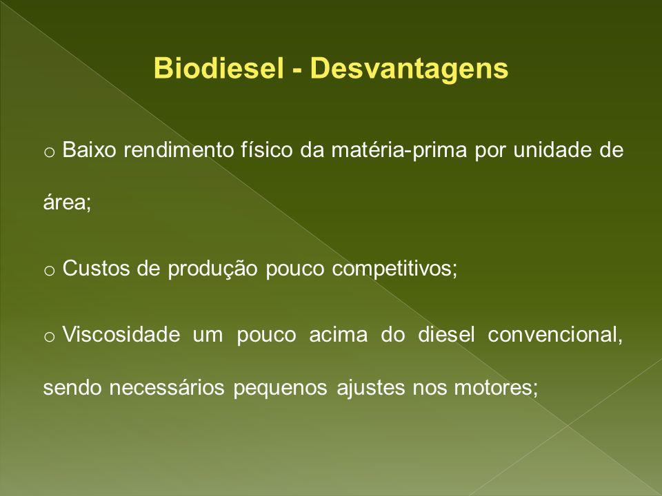 o Baixo rendimento físico da matéria-prima por unidade de área; o Custos de produção pouco competitivos; o Viscosidade um pouco acima do diesel conven