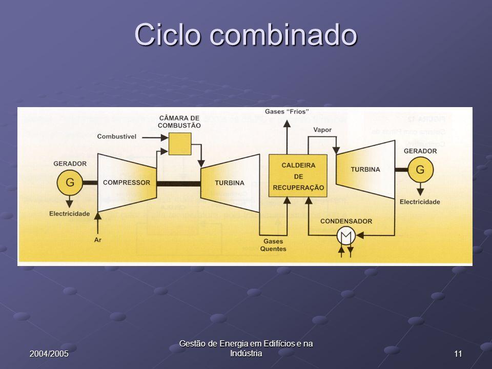 112004/2005 Gestão de Energia em Edifícios e na Indústria Ciclo combinado