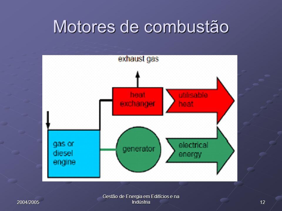 122004/2005 Gestão de Energia em Edifícios e na Indústria Motores de combustão