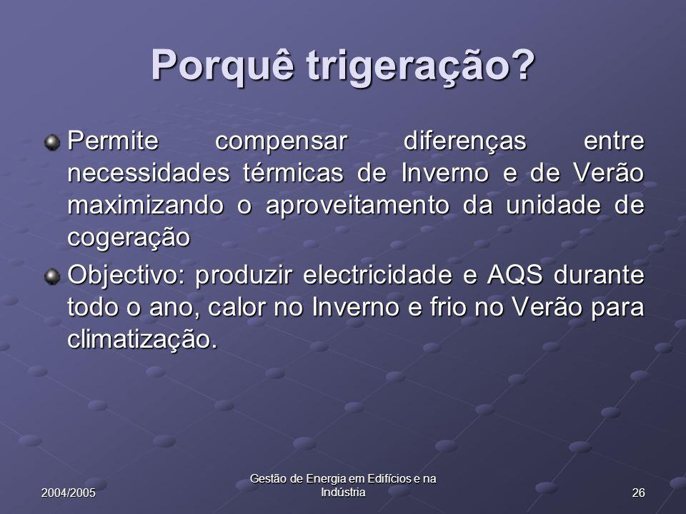 262004/2005 Gestão de Energia em Edifícios e na Indústria Porquê trigeração.