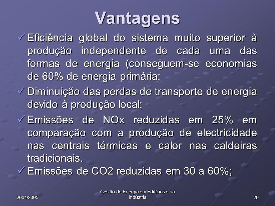 292004/2005 Gestão de Energia em Edifícios e na Indústria Vantagens Eficiência global do sistema muito superior à produção independente de cada uma das formas de energia (conseguem-se economias de 60% de energia primária; Eficiência global do sistema muito superior à produção independente de cada uma das formas de energia (conseguem-se economias de 60% de energia primária; Diminuição das perdas de transporte de energia devido à produção local; Diminuição das perdas de transporte de energia devido à produção local; Emissões de NOx reduzidas em 25% em comparação com a produção de electricidade nas centrais térmicas e calor nas caldeiras tradicionais.
