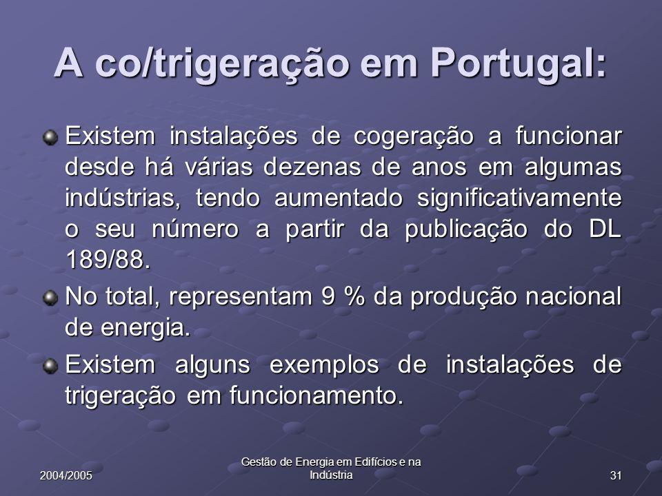 312004/2005 Gestão de Energia em Edifícios e na Indústria A co/trigeração em Portugal: Existem instalações de cogeração a funcionar desde há várias dezenas de anos em algumas indústrias, tendo aumentado significativamente o seu número a partir da publicação do DL 189/88.