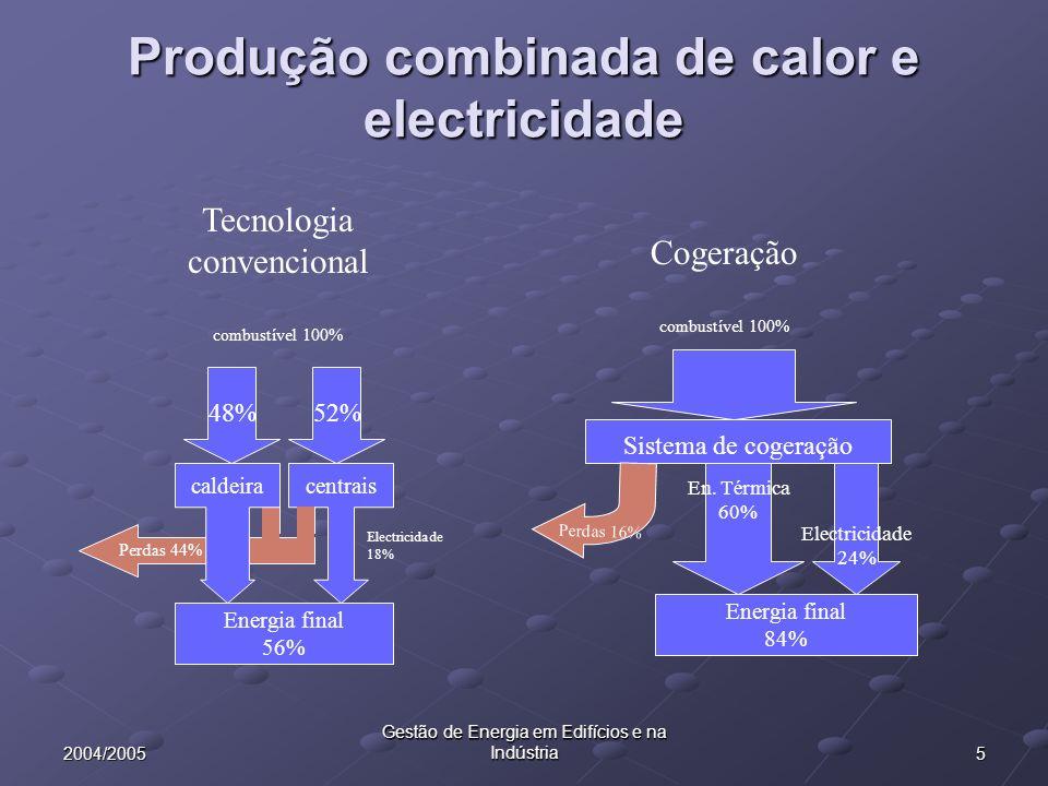 52004/2005 Gestão de Energia em Edifícios e na Indústria Produção combinada de calor e electricidade centrais 48%52% Energia final 56% Perdas 44% caldeira Electricidade 18% Tecnologia convencional combustível 100% Sistema de cogeração Perdas 16% En.