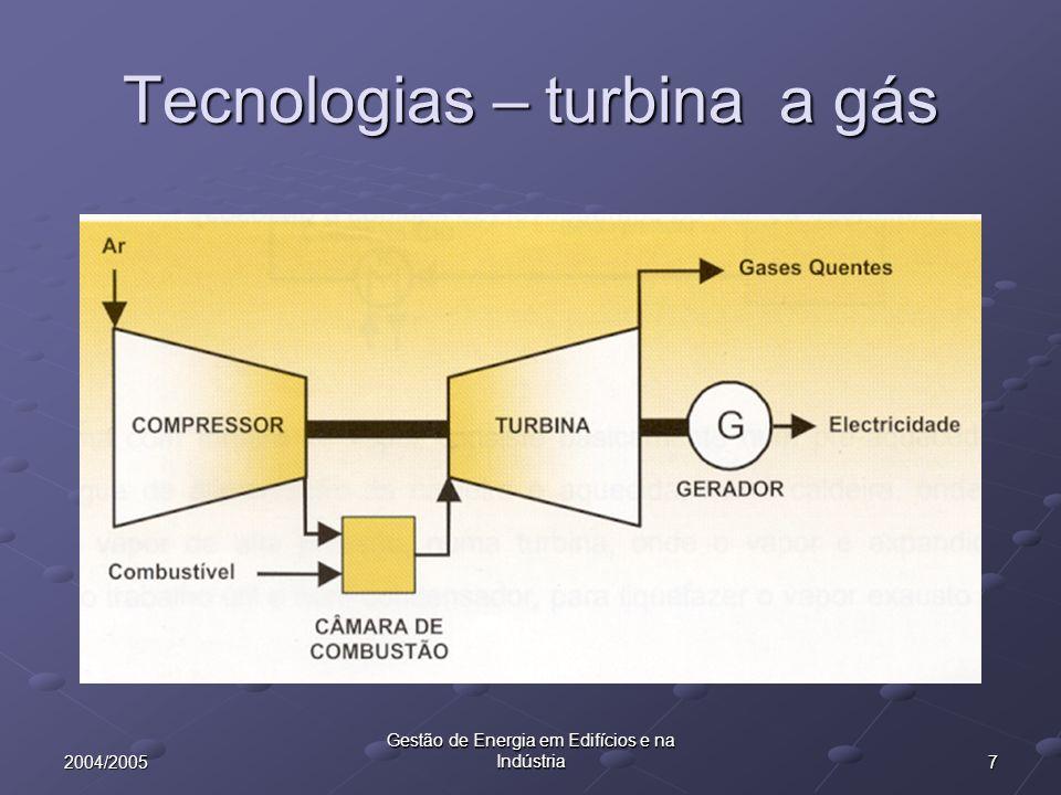 72004/2005 Gestão de Energia em Edifícios e na Indústria Tecnologias – turbina a gás