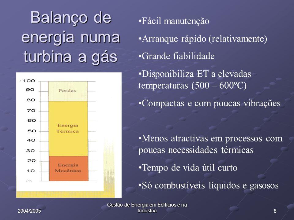 92004/2005 Gestão de Energia em Edifícios e na Indústria Tecnologias – turbina a vapor